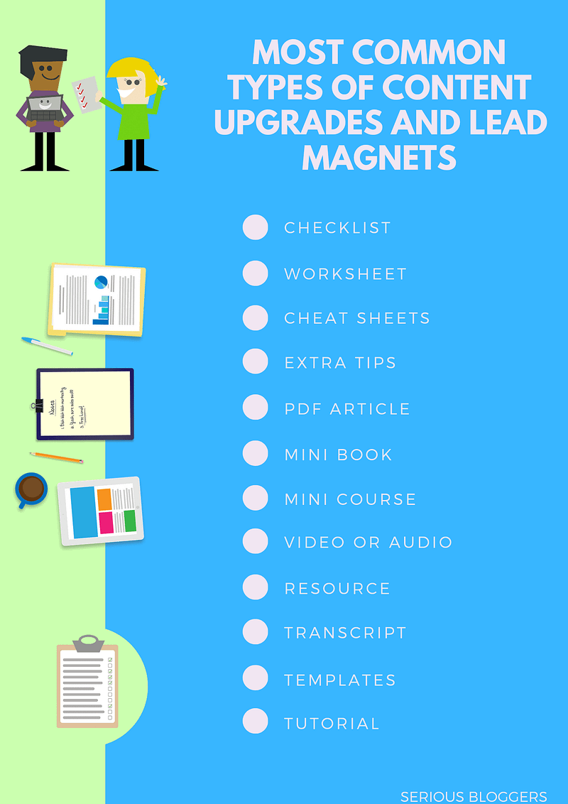 Common types of lead magnets