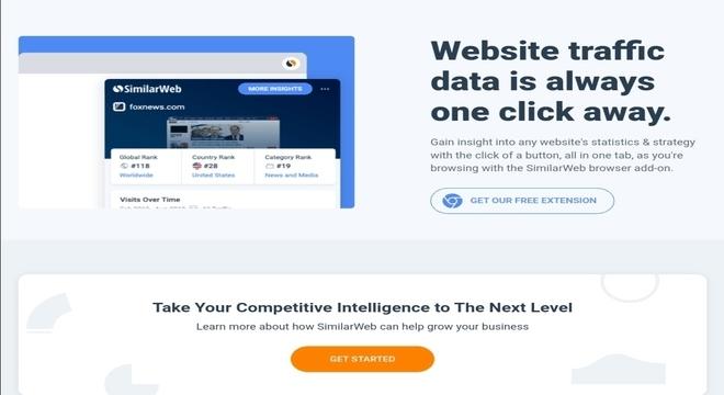 SimilarWeb tool