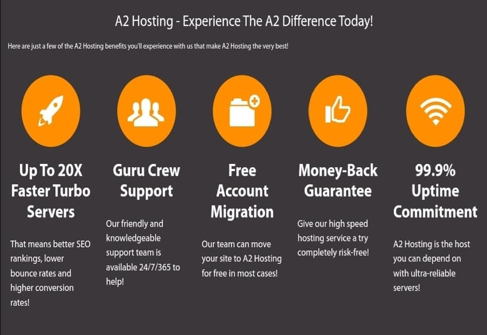 Best cheap web hosting a2