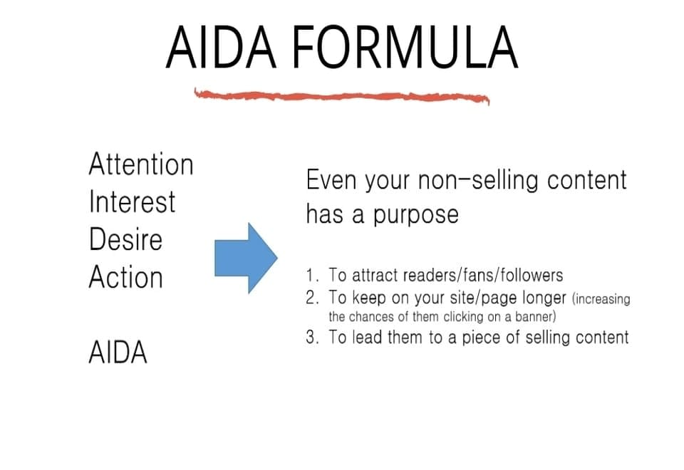 Aida formula copywriting