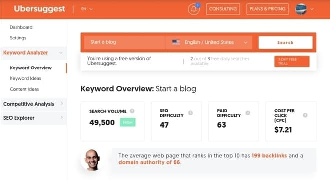 Ubersuggest keyword Blogging tools