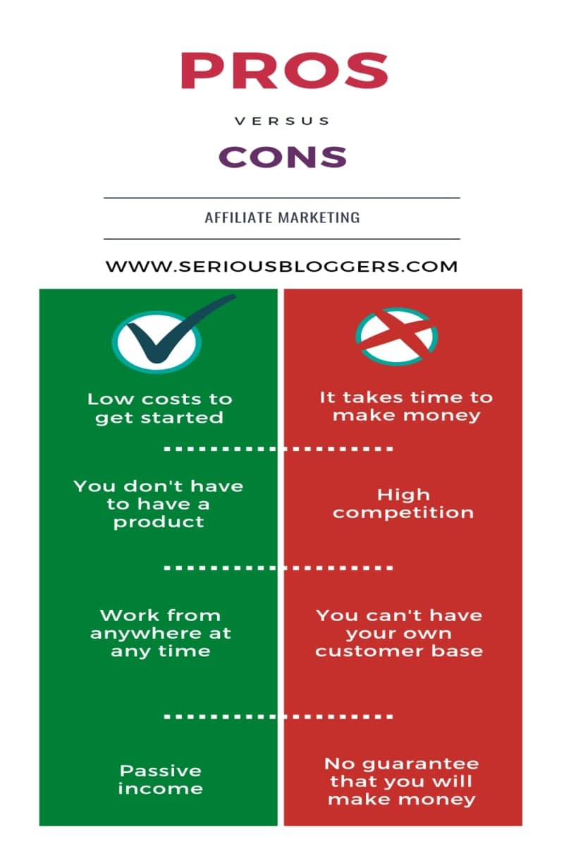 Pros and cons affiliate marketing